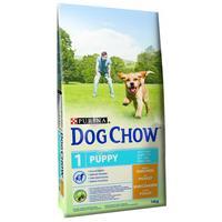 Dog Chow Puppy csirkehússal