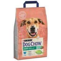 Dog Chow Light pulykahússal