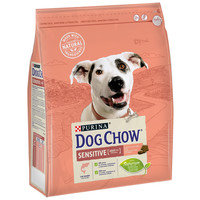 Dog Chow Sensitive lazachússal